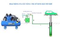 chọn máy nén khí cho cầu nâng ô tô