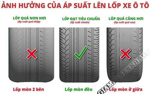 Nên bơm lốp đúng áp suất tiêu chuẩn