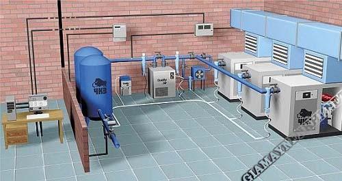 Mô hình hệ thống khí nén