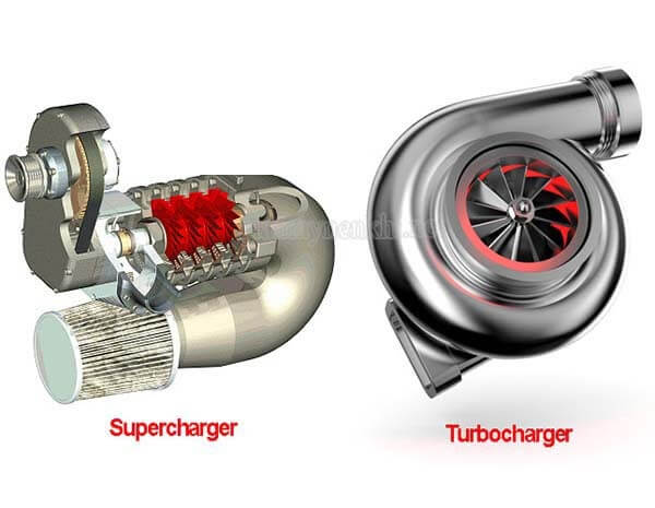 hinh-anh-turbocharger