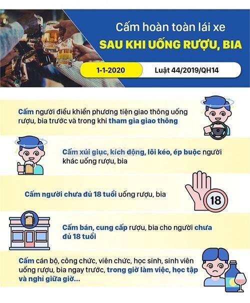 di-xe-may-uong-ruou-phat-bao-nhieu-lai-xe-khi-uong-ruou