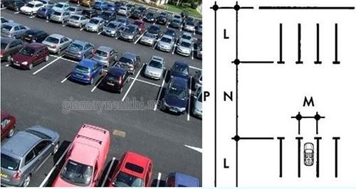 Kích thước tiêu chuẩn nhà để xe