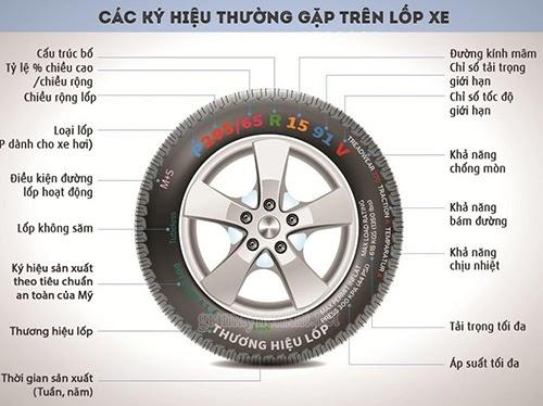 ý nghĩa lốp xe lead