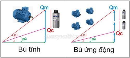 cong-thuc-tinh-cong-suat-phan-khang-6