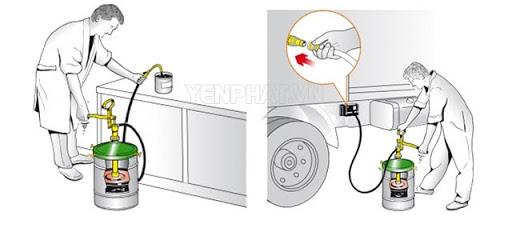 Cách sử dụng bơm mỡ bằng tay