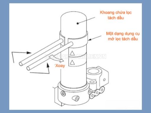 Chi tiết máy nén khí hitachi