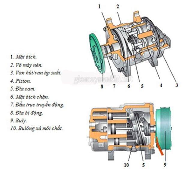 cấu tạo máy nén khí trên ô to