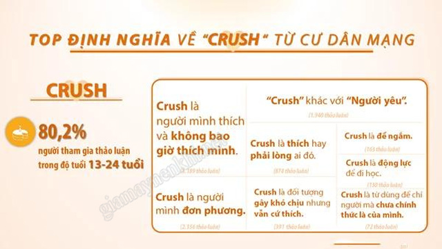 crush trong facebook là gì